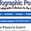 Infographic Post | All Information Regarding Infographics