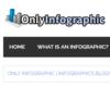 OnlyInfographic