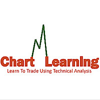 Chart Learning - Learn to Trade Stocks With Technical Analysis