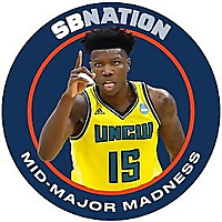Mid-Major Madness - Basketball