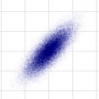 Diving into data | A blog on machine learning, data mining and visualization