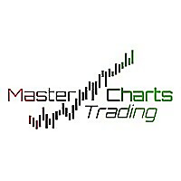 Master Charts Trading - Swing Trading Service & Technical Analysis