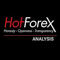 HotForex Analysis