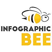 Infographic Bee