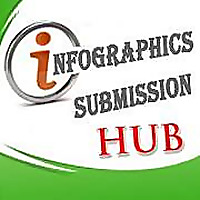 Infographics Submission Hub | Collection of informative graphics