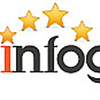 Infographic Reviews | Best Infographics Reviewed Daily
