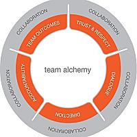Team Alchemy