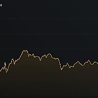 Reddit » Trading Financial Markets
