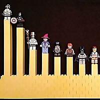 Minifigure Price Guide
