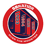 Over the Monster | Boston Red Sox community