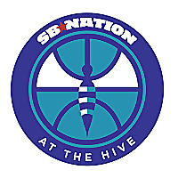 At The Hive | Charlotte Hornets community