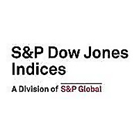 Indexology Blog | Commodities | S&P Dow Jones Indices