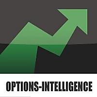 Options-Intelligence Blog