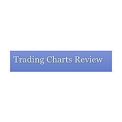 Trading Charts Review