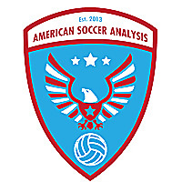 American Soccer Analysis - Podcast