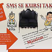 SMS Marketing Mantra