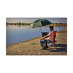 Fishing Reviews