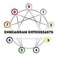 Enneagram Enthusiasts