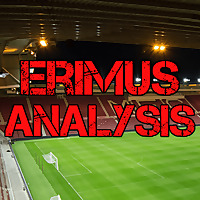 Erimus Analysis | Middlesbrough FC Podcast
