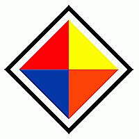 ComplianceSigns Blog
