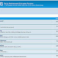 Early Retirement Extreme Forums