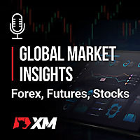 Global Market Insights | Forex, Futures, Stocks