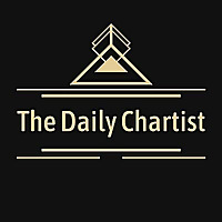 The Daily Chartist