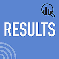 Results by Strictly Business