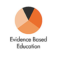 The Evidence Based Education Podcast