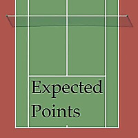 Expected Points