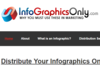 Infographics Only | The Best Infographics on the Web