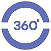 Corporate 360 Blog