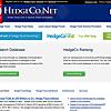 HedgeCo.Net Hedge Fund Blog