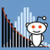 Statistics - Reddit