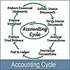 FreeChurchAccounting - Nonprofit and Church Accounting Blog