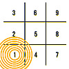 Number One Numerology by Peter Schilling