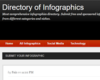 Directory of Infographics