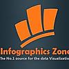 Infographics Zone