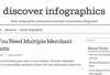 discover infographics