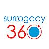 Surrogacy360