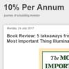 10% Per Annum