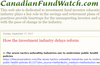 Canadian Fund Watch