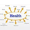 Healthy Lifestyle Singapore Blog | Singapore Health Blog