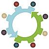 WNY Sustainable Business Roundtable