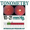 Tonometry, Tonometers, Optometry, Ophthalmology