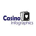 Casino Infographics