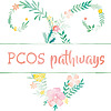 PCOS Pathways
