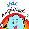 SFDCAmplified