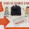 SMS Marketing Mantra