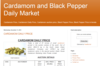 Cardamom and Black Pepper Daily Market